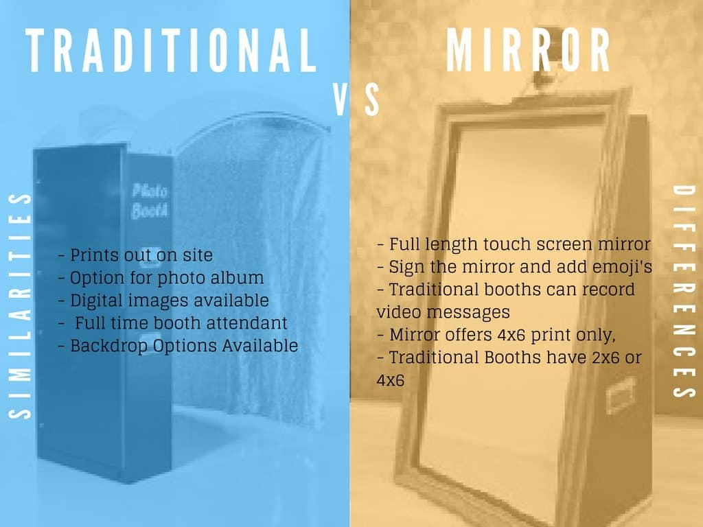 mirror booth vs traditional photo booth